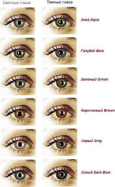 76594b10bb Πώς να επιλέξετε φακούς που αλλάζουν τα μάτια. Φακοί που αλλάζουν το χρώμα  των ματιών ...