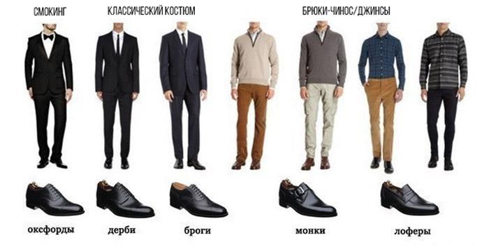cc390b9bd Chcete-li vybrat typ obuvi pro oblek, je třeba zvážit nejen barvu, ale i