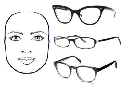 Также подойдут так называемые «очки-авиаторы» и «кошачьи глаза». Не следует  делать выбор в пользу оправы прямоугольной либо квадратной формы, так как  ... 999d15d5dfb