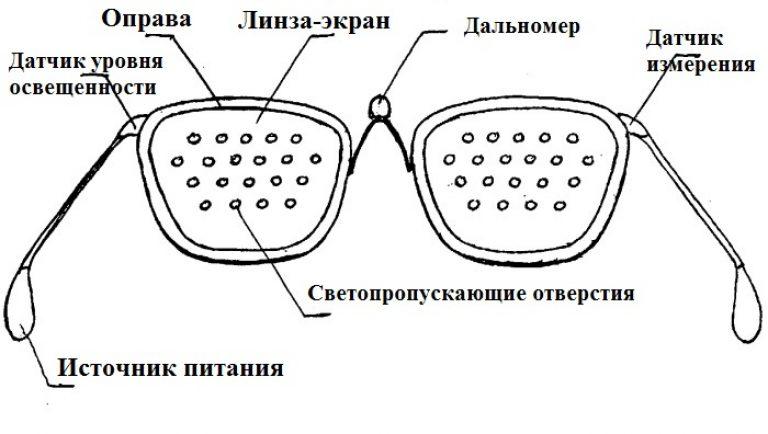 a4f06591a3de Применение этого приспособления на регулярной основе способствует  дальнейшему повышению остроты зрения.