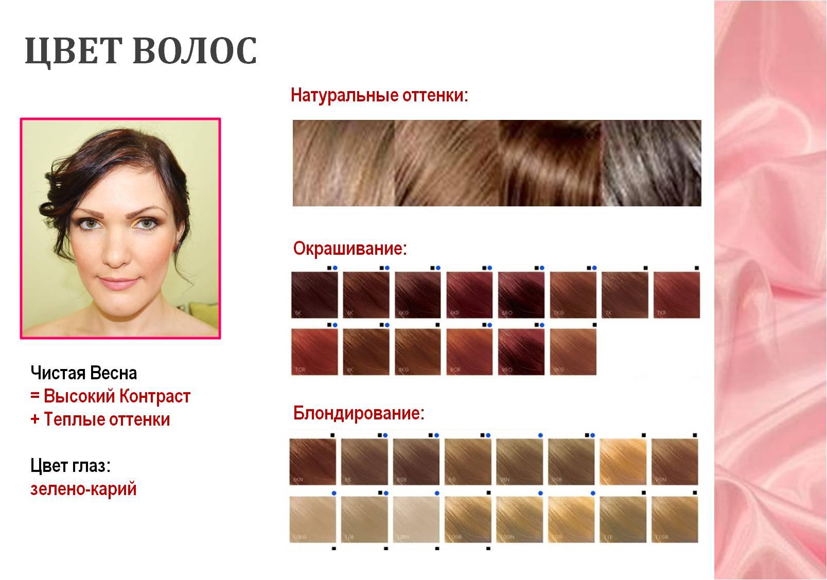 Подбор к цвету кожи цвет волос