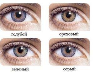 ee0a7fb300 Φωτεινό πράσινο φακούς. Έγχρωμοι πράσινοι φακοί επαφής.