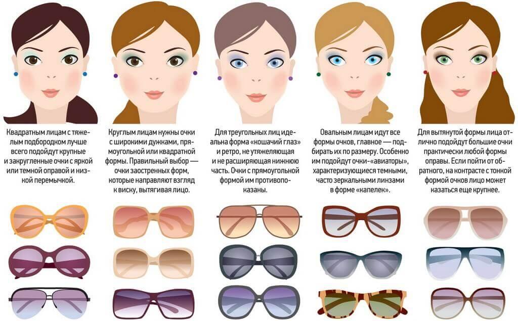 0bbd9062c النظارات الشمسية التي تختار نسبة السعر والجودة. كيفية اختيار ...